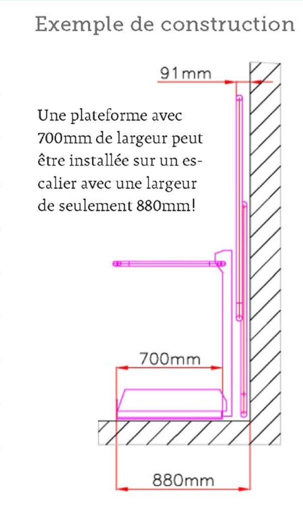 Fiche technique dimensions monte escalier fauteuil roulant Artémis, escaliers intérieurs ou extérieurs