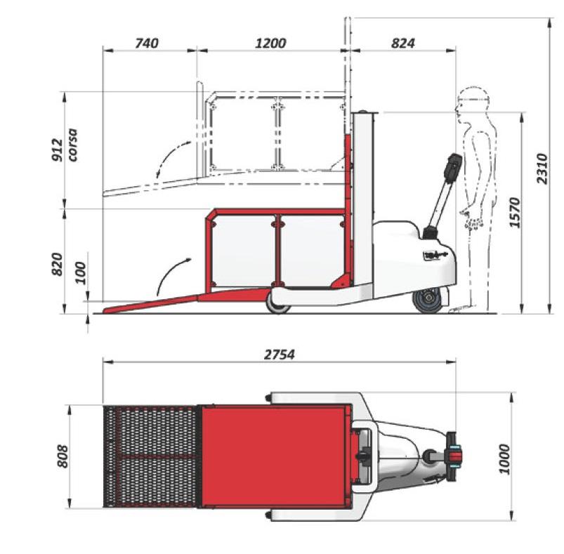 Dimensions : élévateur mobile Panda Station, accès au train en fauteuil roulant et scooter
