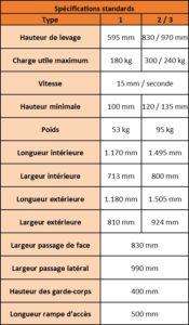 Mesures Hermès Axsol