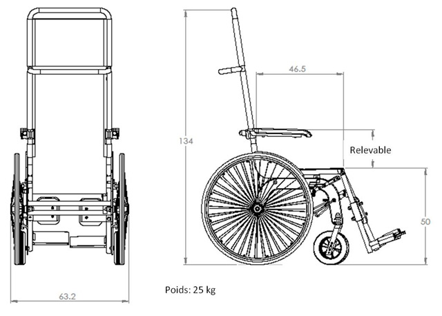 Dimensions du fauteuil roulant JET