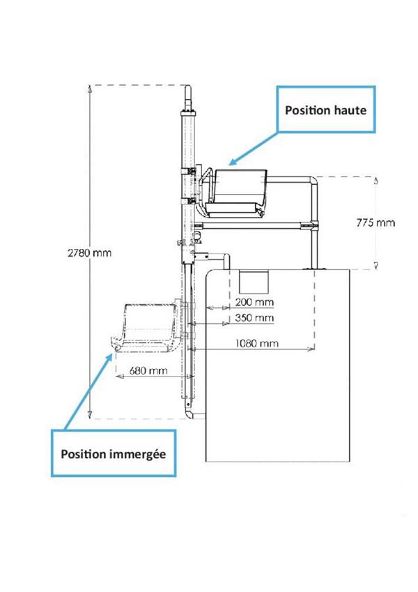 plan ISIS PK Élévateurs de piscine hydrauliques