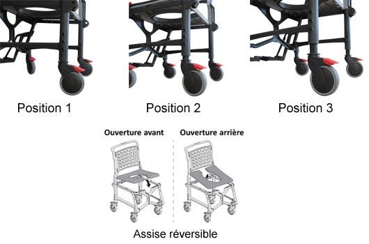 Options pour le fauteuil de douche Bathmobile