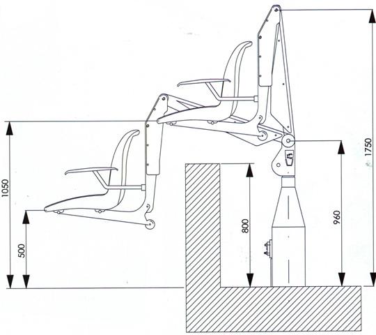 Dimensions Élévateur de piscine fixe Bluone f100m