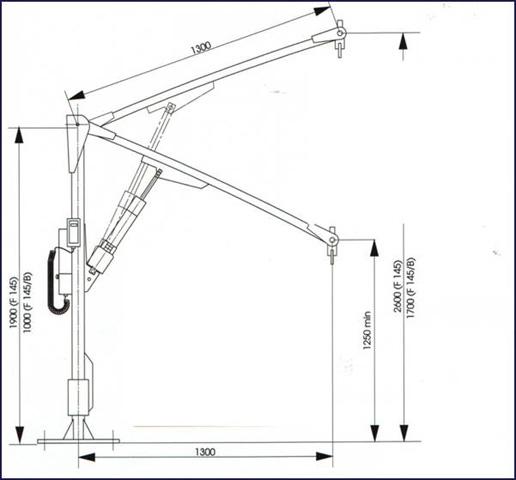 Dimensions élévateurs de piscine fixe F145 et 145B