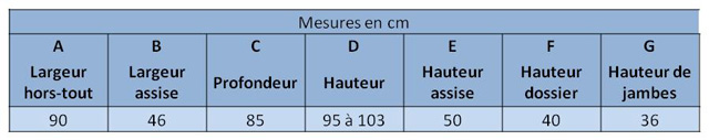 Tableau des dimensions du déambulateur JOB walker